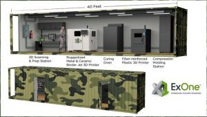 ExOne gets $1.6M DoD contract to build a 3D printing 'factory' in shipping container – TechCrunch